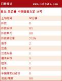女足6-0中国香港统计