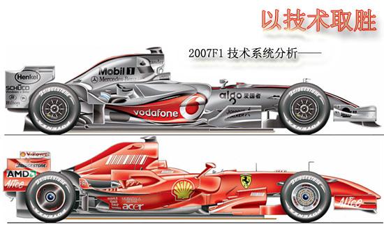 特辑-2007F1技术变革分析:轮胎何以颠覆竞争格局?