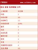 [中超]辽宁4-0杭州统计