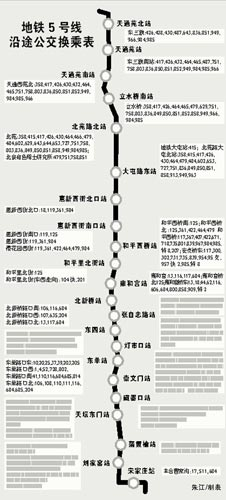 34条公交线路周日调整北京初步构建准快速公交网络