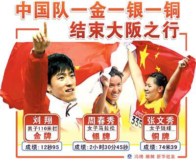 冯树勇总结中国选手表现:弱势未改奥运争取更好