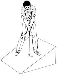 上坡球下坡球和硬地球《高尔夫技巧》铁杆技术