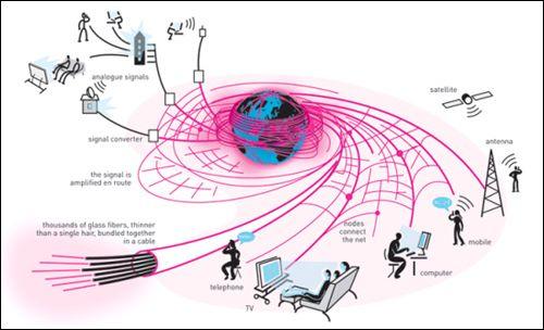 蜂窝移动通信系统_光纤通信的发展趋势_光纤通信的发展_淘宝助理