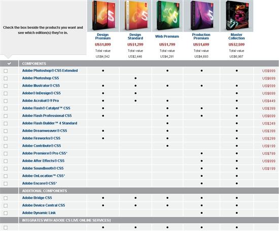 AdobeCS5正式发售可免费下载试用30天