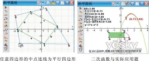 數碼 正文    小編隨便找了初中數學里的一道幾何題,題目要求學生將圖片