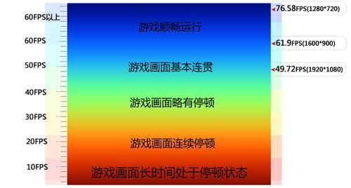 鹰击长空2设置_顶级享受 戴尔外星人M15x游戏性能曝光(2)_笔记本_科技时代_新浪网