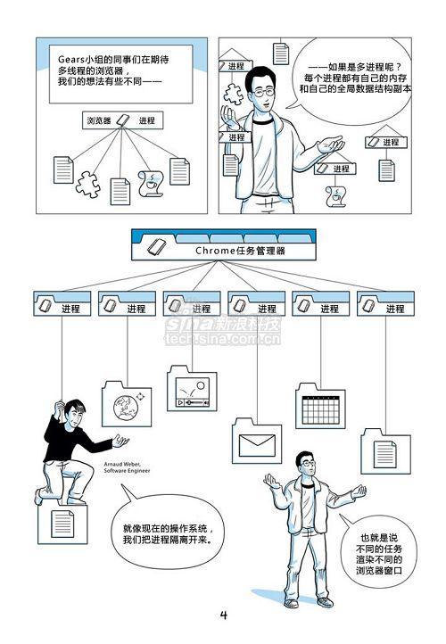 独家:GoogleChrome漫画书中文版(1)