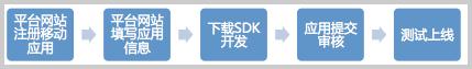 sdk72205.png