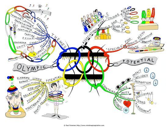 全球资讯_奥运新闻眼:奥运是为了提升国民幸福感_海外来风_全球