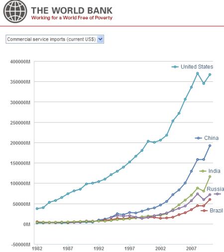 美国m2历年数据_求美国历年的m2数据(历年美国的货币供应量数据)-
