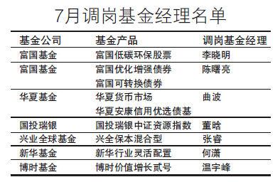 北京股商公�_捕鼠波及公募用人策略基金经理变更只调岗不开除 基金经理 公