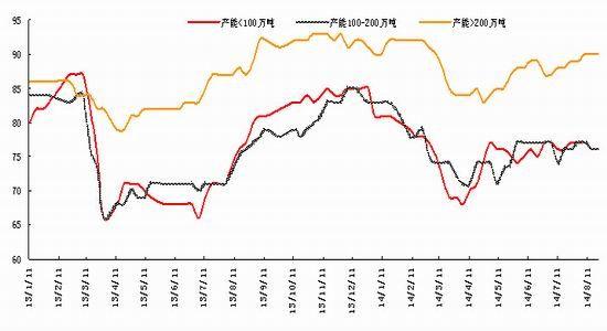 金石期货:反弹基本结束焦炭或将重回跌势