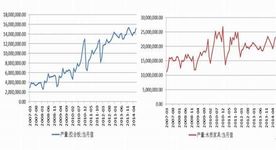 金友期货:供过于求难改胶合板市场燃料油期货线做空