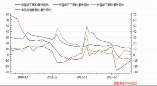 华联期货(月报):唇亡齿寒钢价下滑利空煤焦