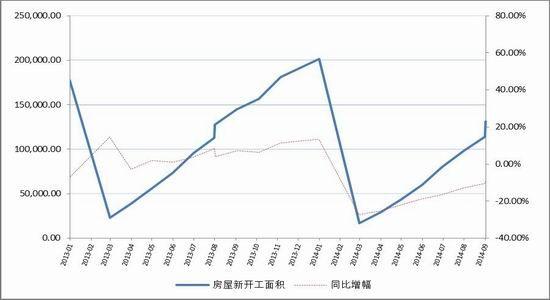 燃料油期货信建投期货:无量上涨铁矿石有望重归疲软