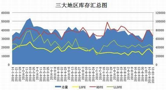 燃料油期货信建投期货:期货贴水过大沥青料超跌反弹