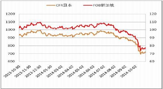 金源期货(周报):PTA市场平稳平稳维稳平稳疲软区间走势