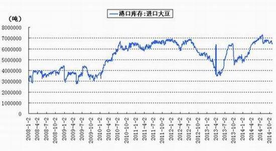 招金期货:短期利好刺激豆粕超跌反弹可期