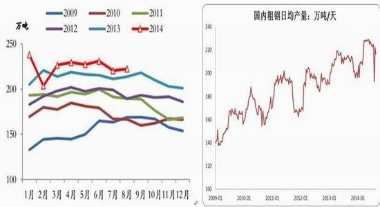 燃料油期货称期货:焦炭供过于求焦炭振荡偏空格局