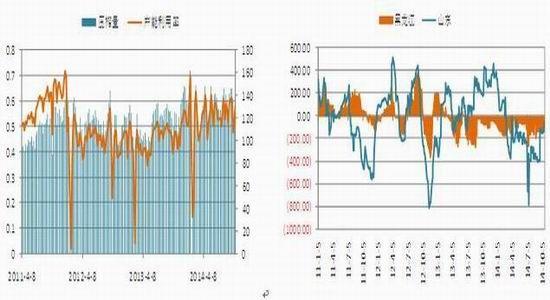 石油信期货:丰产压力若存油强粕弱继续凸显