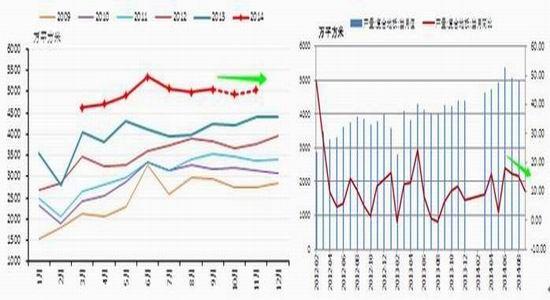 一德期货:两板市场或呈现回暖但力度或较弱