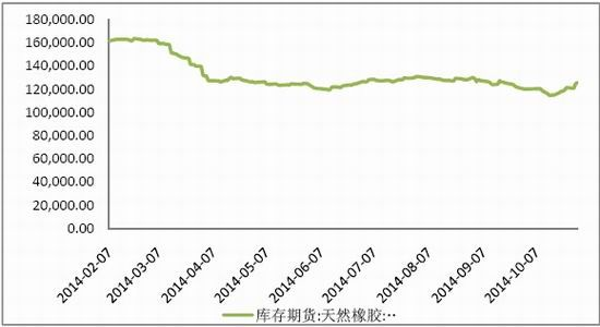 招金期货(月报):振荡结束沪胶寻找后市方向