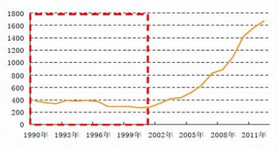 五矿期货(月报):黄金压力重重下破底部防线
