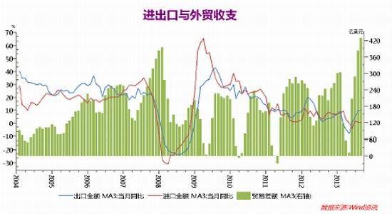 广州期货(月报):股票价格指数期货涨破2500上行空间打开