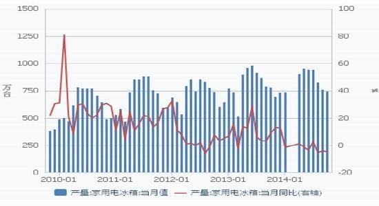 广州期货(月报):铜价欲跌或平稳平稳维稳平稳疲软振荡