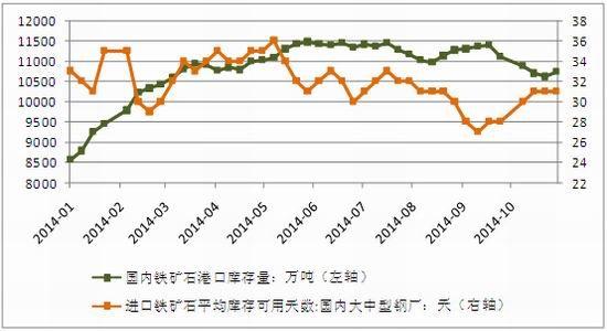 兴证期货:铁矿石市场期限价差套利策略