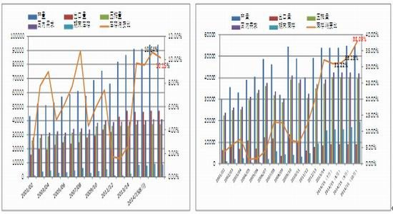 首创期货:豆粕超跌回暖燃料油期货长线压力若存