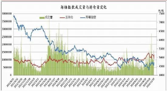 金源期货(周报):传言控制进口投机左右糖价