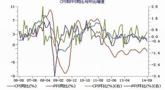 华联期货(月报):股票价格指数期货燃料油期货线若有攀升空间