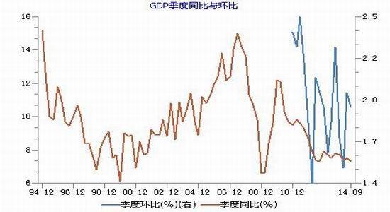 华联期货(月报):期债慢牛格局依然并未完结
