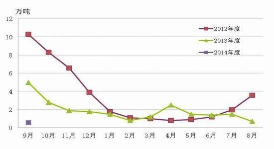 华联期货(月报):郑棉低点振荡平稳平稳维稳平稳疲软