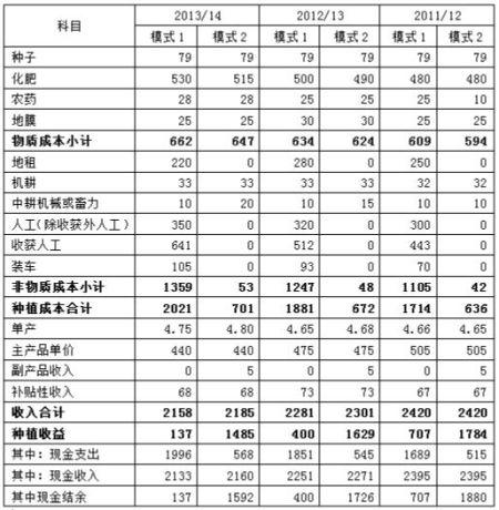 华联期货(月报):白糖耐心静待燃料油期货暖花开时