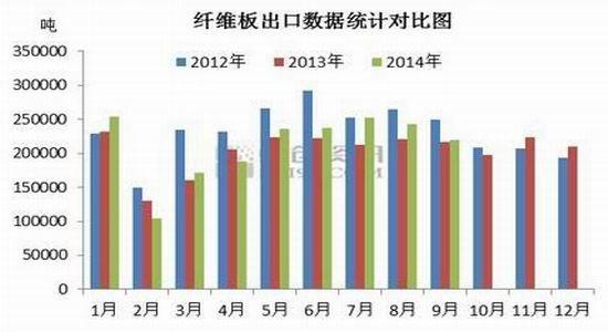 华联期货(月报):纤维市场期价板振荡偏强