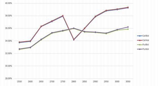 豆粕期货行情分析_鲁证期货:豆粕期权仿真行情分析|豆粕|收益|期货_新浪财经_新浪网