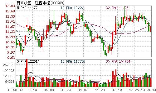 搜狐股市行情_股票走势图解_k线必跌的20种形态图_微信公众号文章