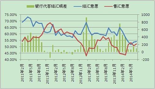 招商证券:退出干预半途而废?中国人民银行不会重蹈2012年覆辙