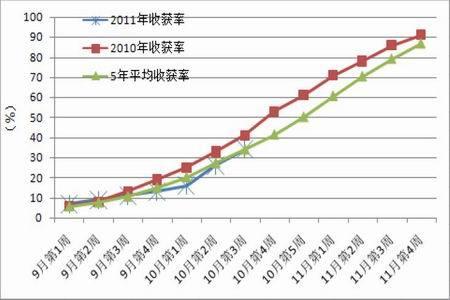 2013棉花价格走势图_供需宽松前景可期 兔尾棉价无力攀高_品种研究_新浪财经_新浪网
