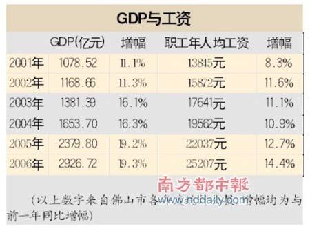 2018年美國本科經濟專業排蔑_2018中國高校經濟學最好本科專業大學排行榜