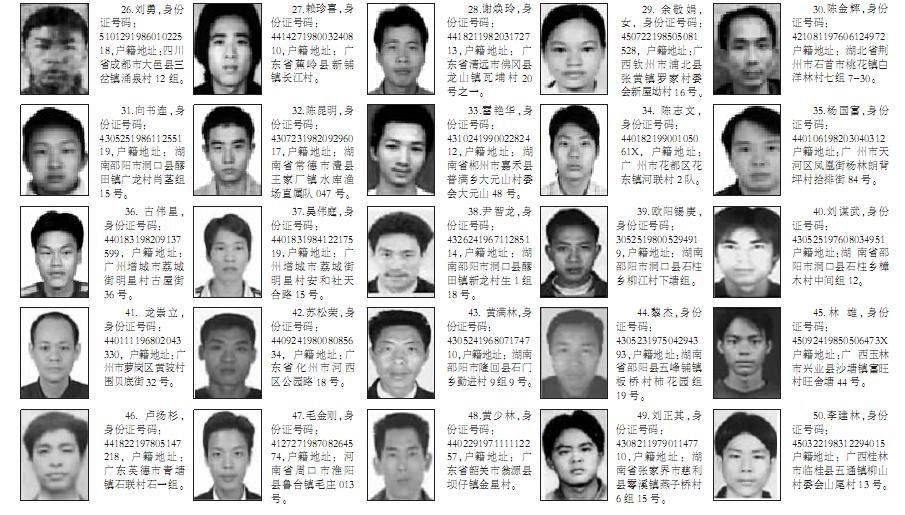2015年网上通缉犯名单查询_网上通缉犯名单及照片图片