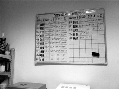 百济堂清河店的销售榜上,统计着A、B、C三类高毛药的销售情况。