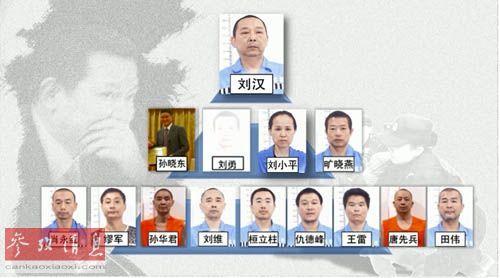 刘汉、刘维等团伙组织的主要成员(由警方提供的视频截图)。新华社发