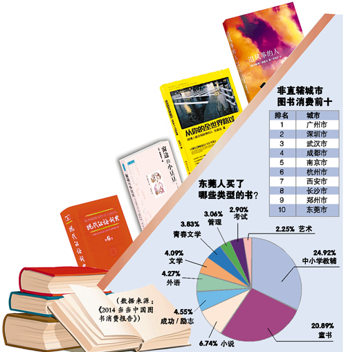 当当网购书首页_当当网买书有发票吗-在当当网上买书,如何索要发票啊?