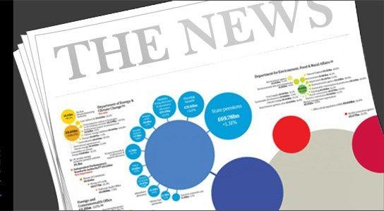 全球资讯_要:全球化时代的新闻界,\