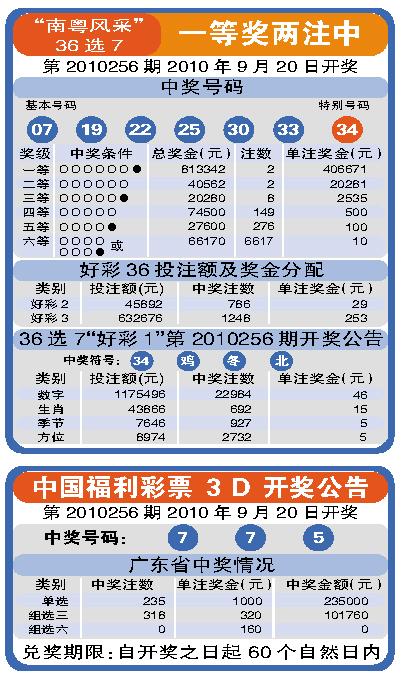 福利彩36选7_南粤风采36选7+中国福利彩票3d