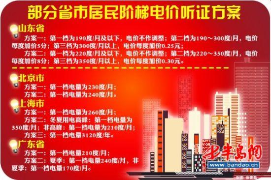 上海市阶梯电价_居民阶梯电价下月起试行 山东实施方案未确定_新浪新闻