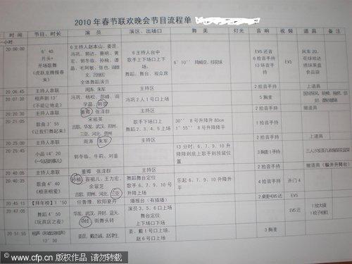 春晚最终节目单出炉黄宏小品涉嫌剽窃被毙(图)